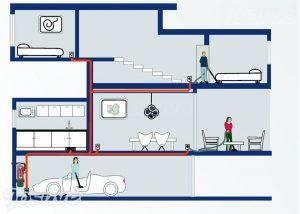 centrinio dulkių valymo sistema namui - centriniai dulkių siurbliai